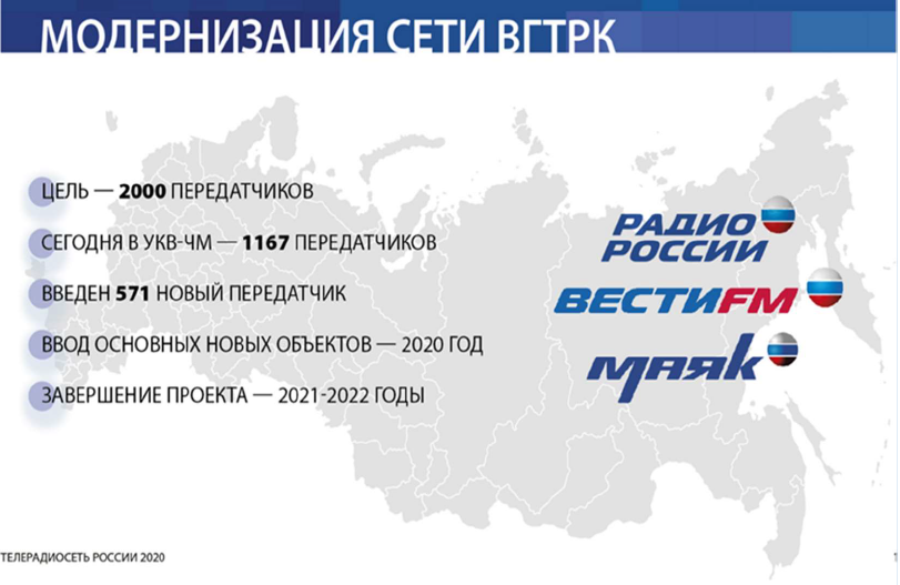 In order to listen to Radio Mayak and Vesti FM in big cities, new transmitters will be switched on and the present number of 1,167 will be increased to 2,000 by 2021. 572 have already been ordered