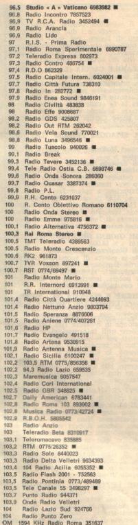 L'anno dopo le radio erano quasi raddoppiate: il numero dell'1 gennaio 1978, ne conta 136. Come si può vedere ci sono diverse frequenze dove operano due emittenti. Si calcola che fossero almeno duecento le radio nella capitale. Alcune trasmettevano per pochi mesi o settimane, e si ricevevano solo in alcune zone della città.